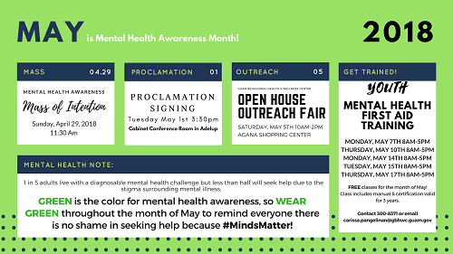 Mental Health Month Activities - Guam Behavioral Health and